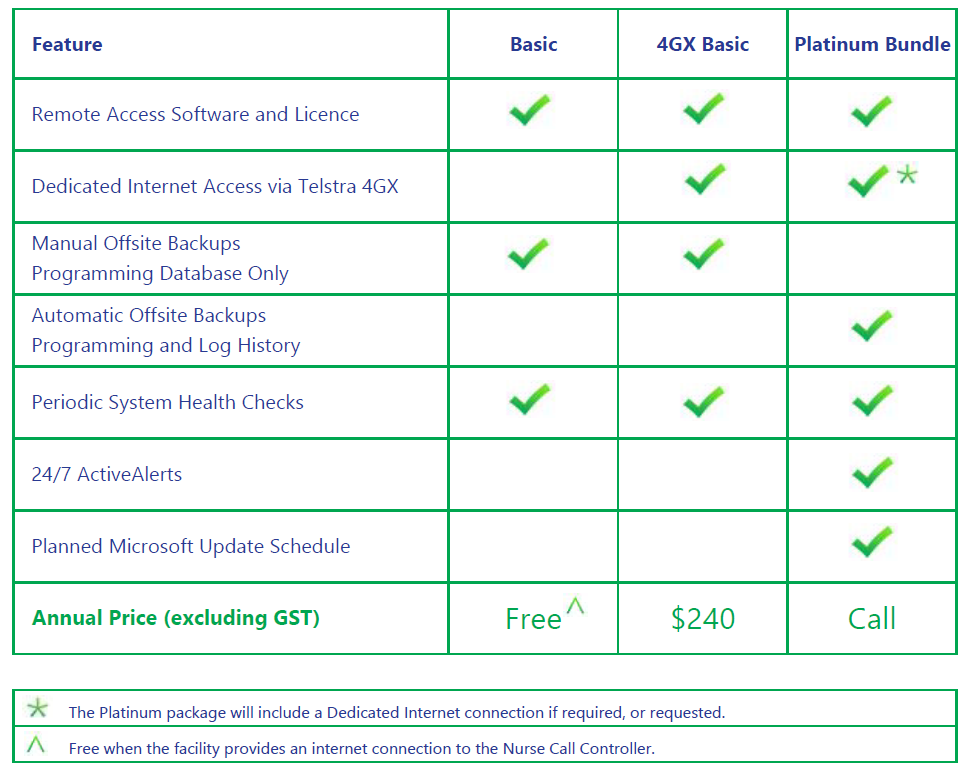 ActiveAlerts Pricing Table